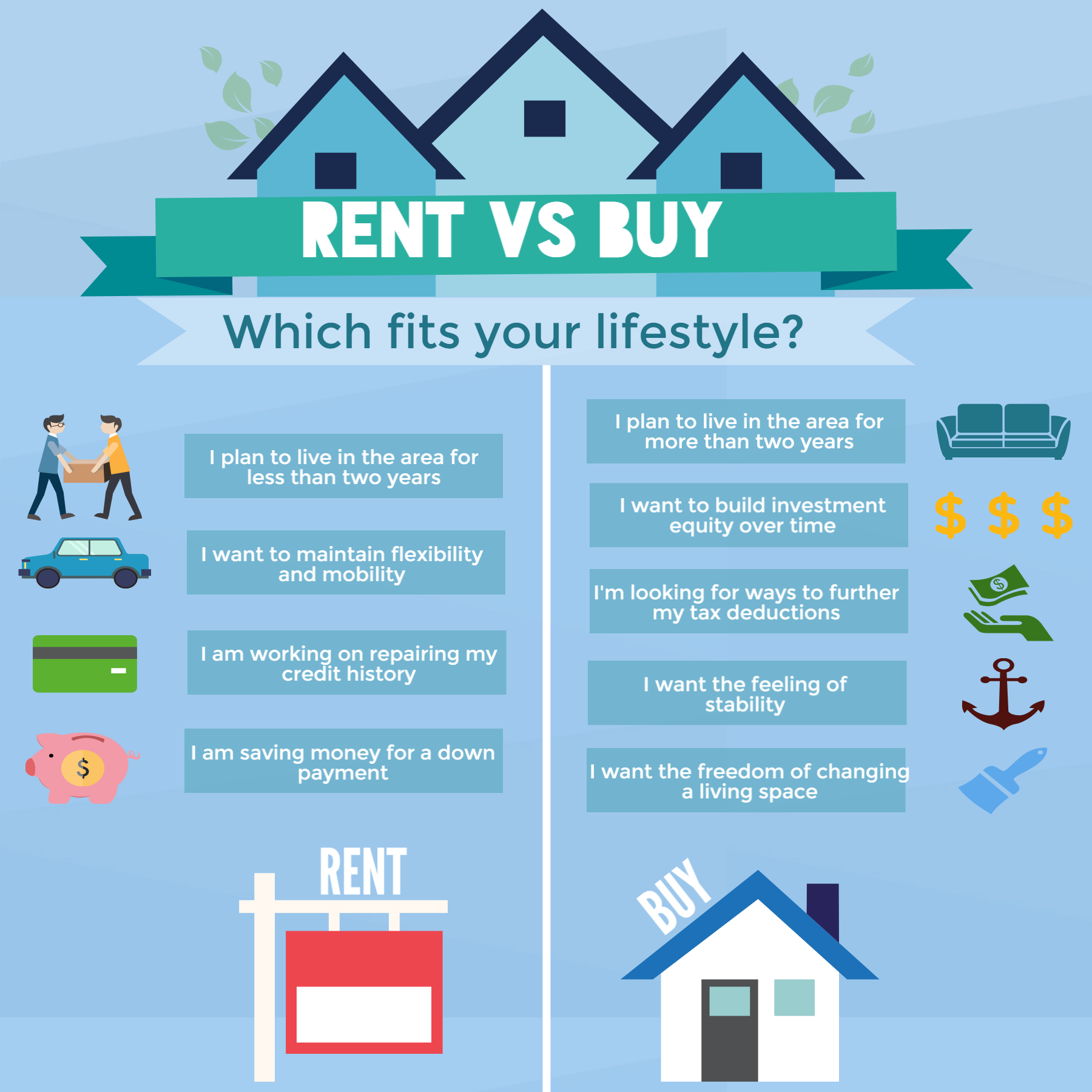 Buying A Home Vs Renting In
